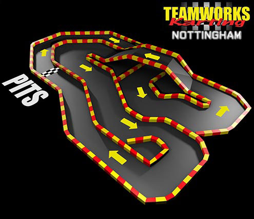 Teamworks Karting - Nottingham Track